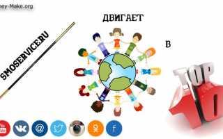 Обзор smoservice media спустя 5 лет. что изменилось в главном смм сервисе россии?