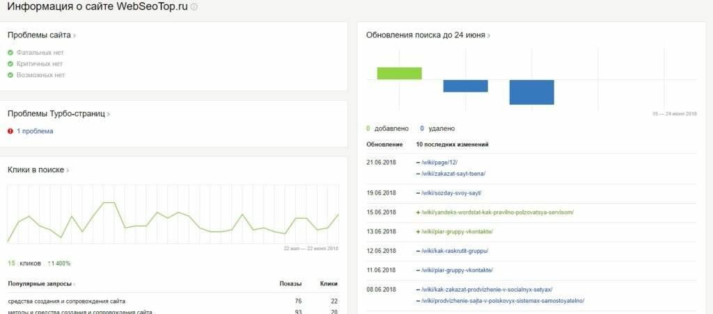 Сайт like4u.ru - накрутка лайков и подписчиков