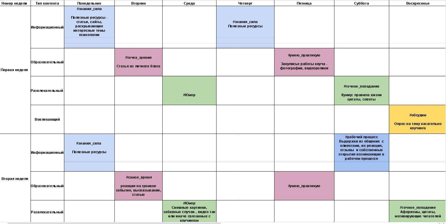 Как составить контент-план для инстаграм: примеры и шаблоны   im