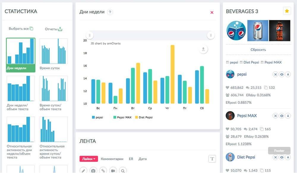3 крутых инструмента аналитики в инстаграм