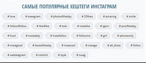 Как правильно подбирать хэштеги для инстаграма: для раскрутки, лайков и подписчиков