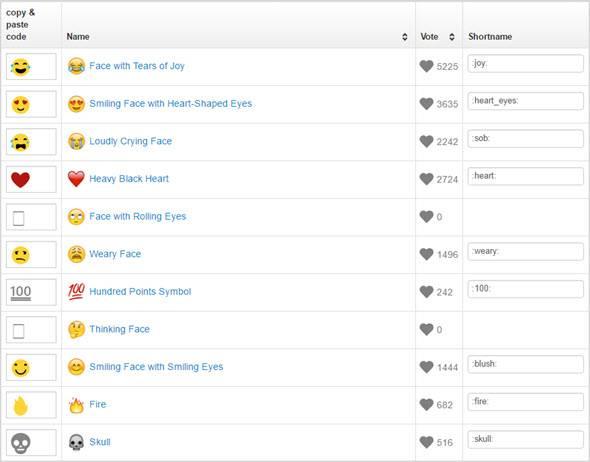 Где смайлики в инстаграме на андроиде: где берут двигающиеся смайлы для сторис в instagram