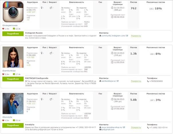 Биржа рекламы в инстаграме: список площадок, расценки и условия