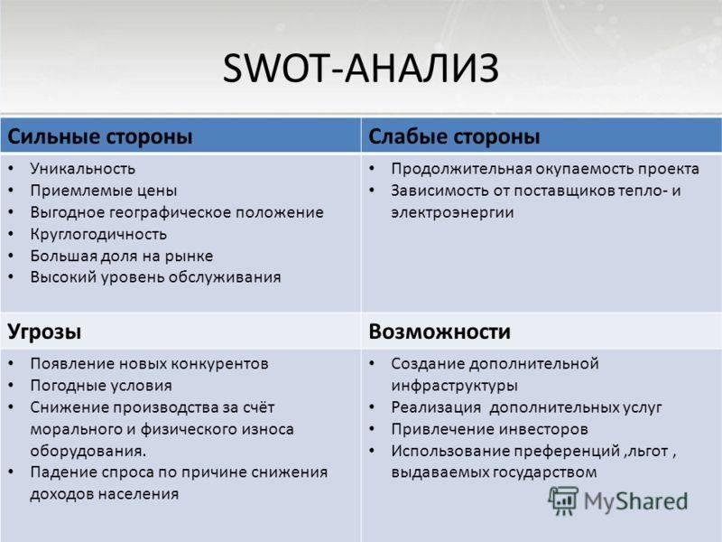 Что такое swot-анализ и как его сделать на примере предприятия | im