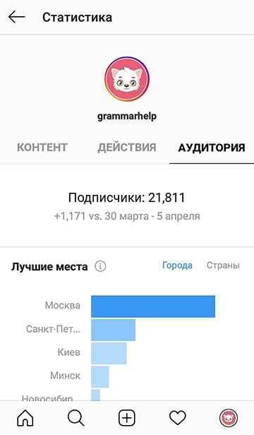 Как посмотреть статистику в инстаграме: на андроиде, айфоне и компьютере