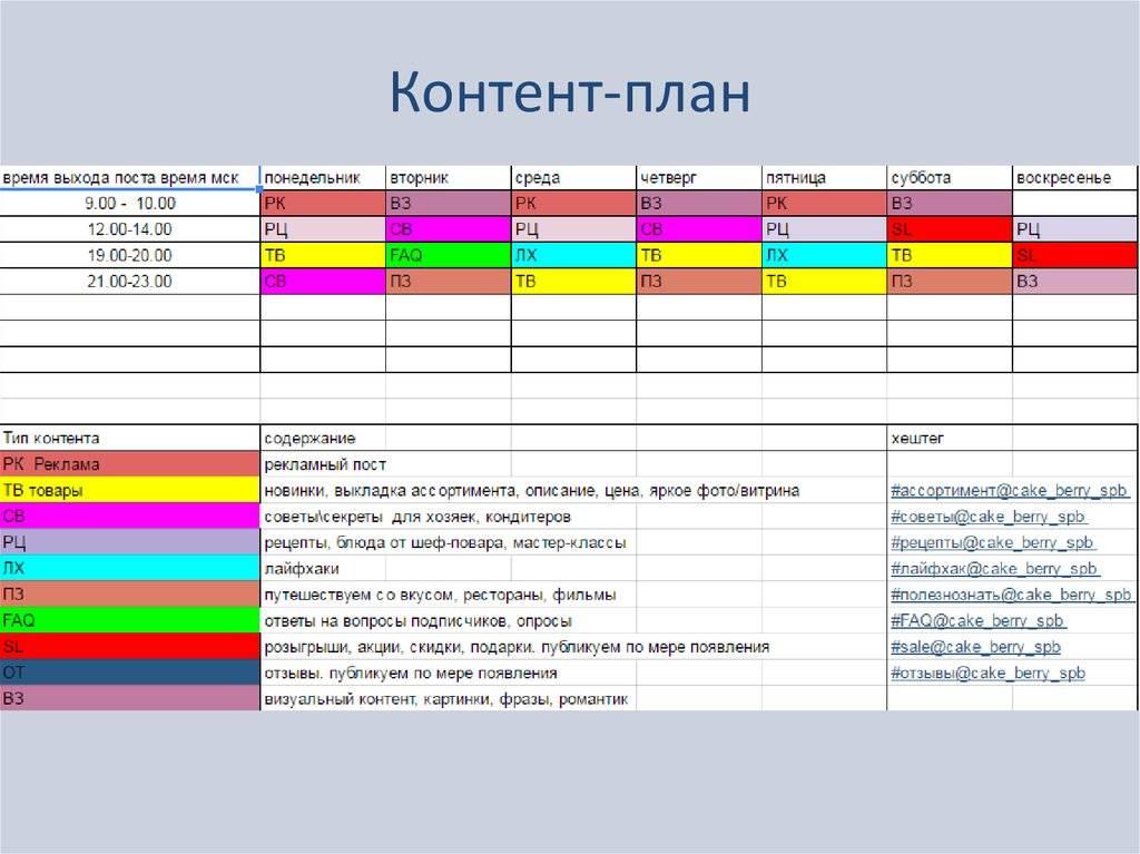 Контент план для инстаграм шаблон - пошаговая инструкция