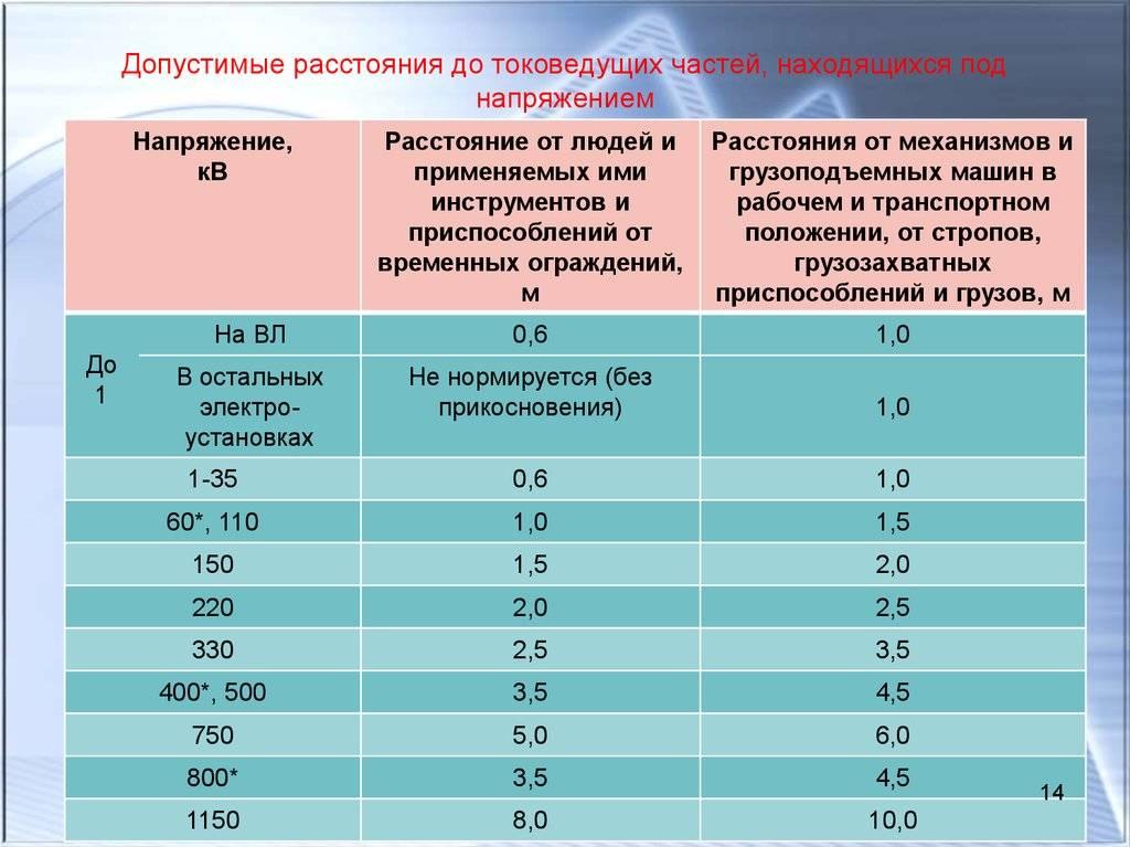 Чем тик ток опасен для детей? ✩ tikstar.ru