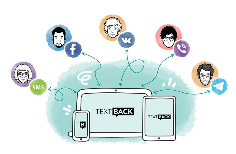 Служба поддержки инстаграмм — правила связи с администрацией