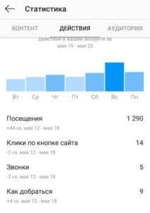 Приложение instagram занимает много памяти на телефоне