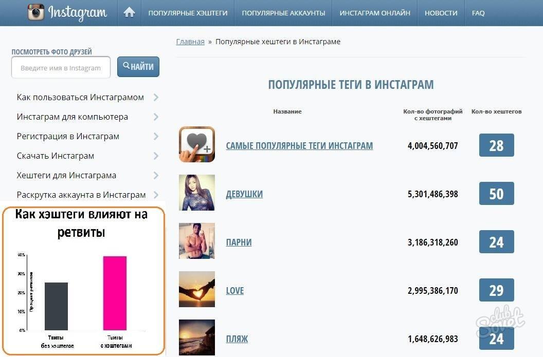 5 мифов о хэштегах в instagram, или не обманывайте себя, постите фотки и радуйтесь - madcats.ru