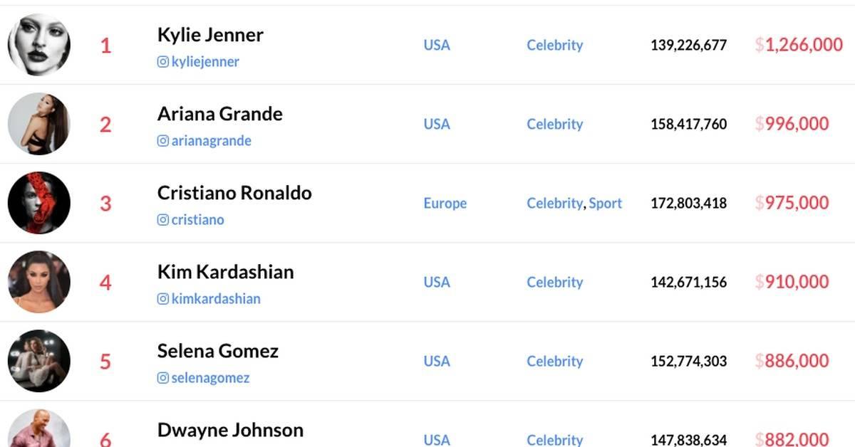 40 самых интересных инстаграм аккаунтов