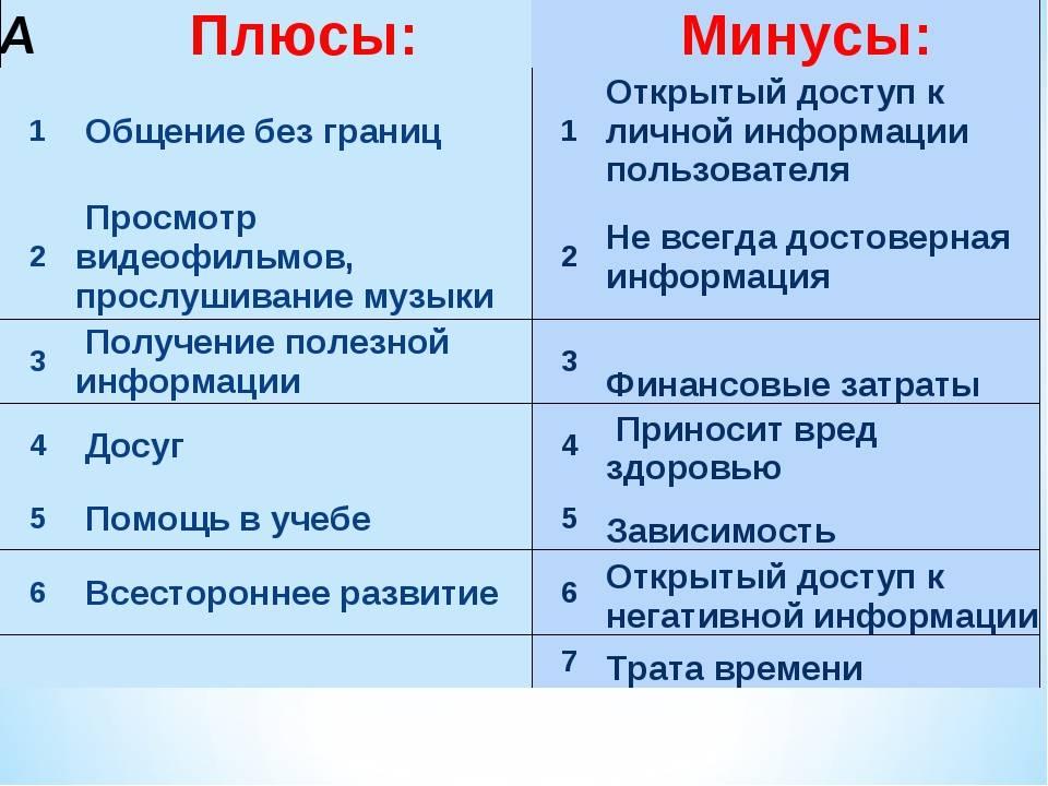 Плюсы иминусы ведения блога винстаграме. профгид