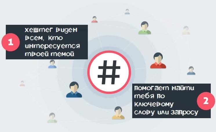 Как подобрать хэштеги в инстаграм – топ советов + примеры
