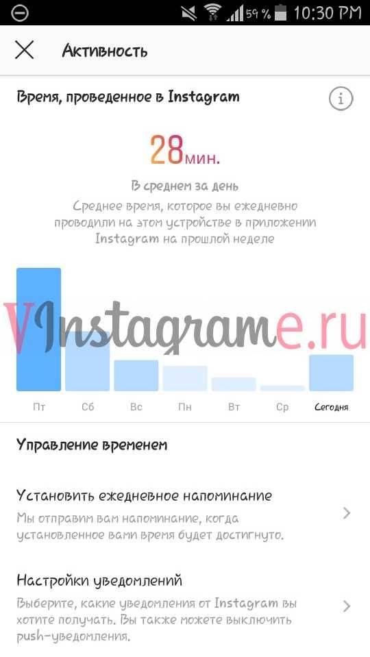 Находим лучшее время для публикации в instagram
