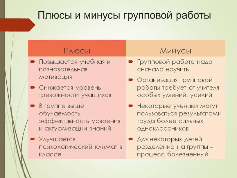 Обзор сервиса фаст фри лайк: его особенности, плюсы и минусы