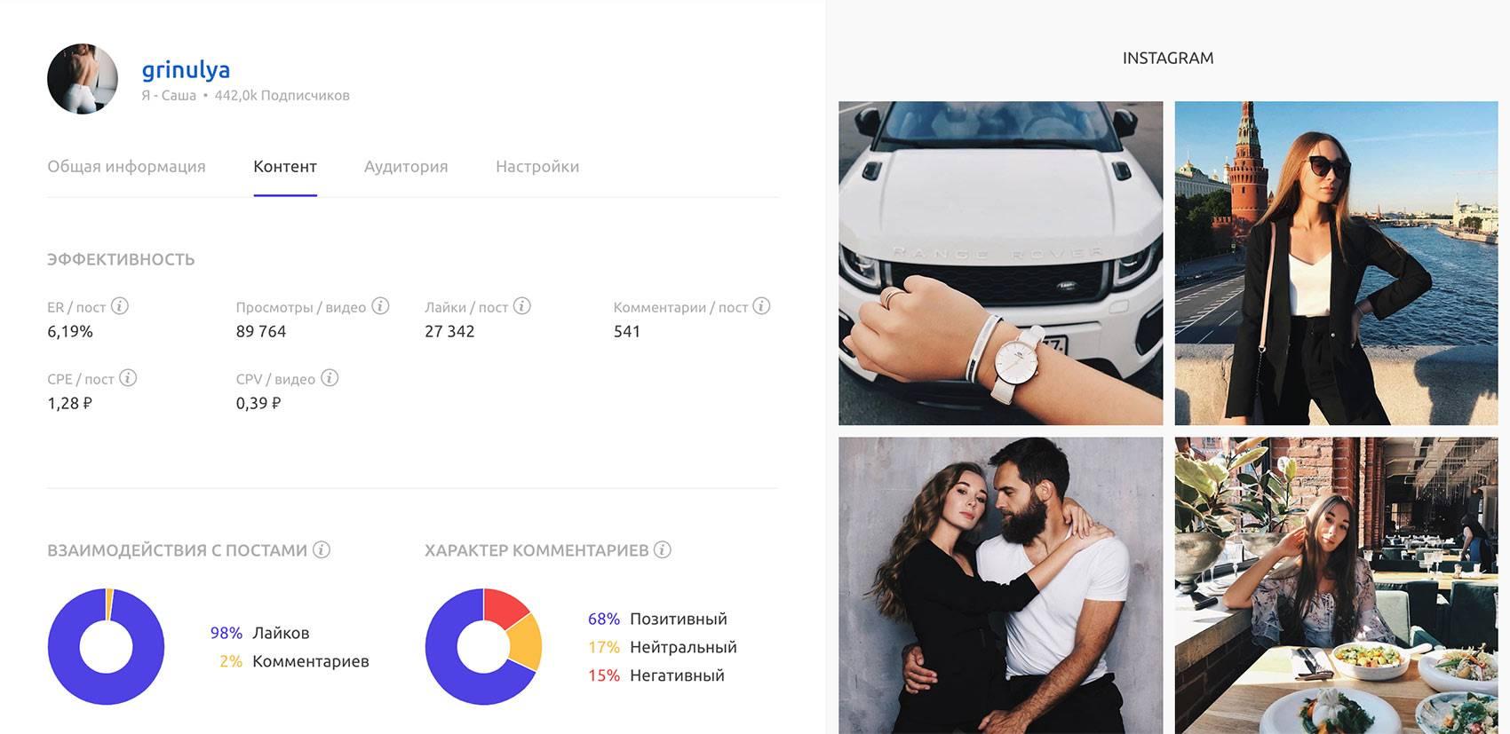 Сколько стоит реклама у блогеров в инстаграме