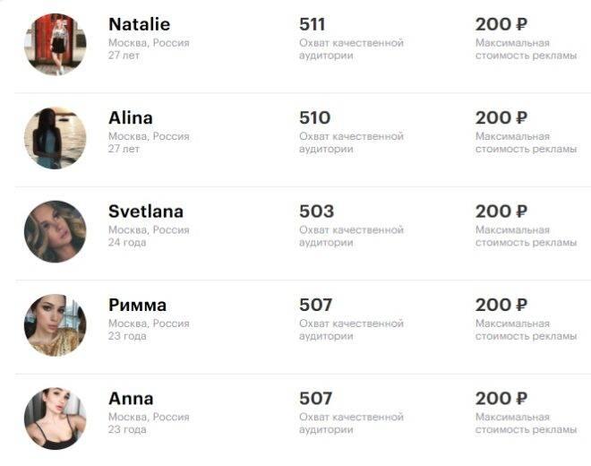 Сколько нужно подписчиков, чтобы начать зарабатывать хотя бы 7-10 тысяч рублей в месяц в инстаграме?   блог