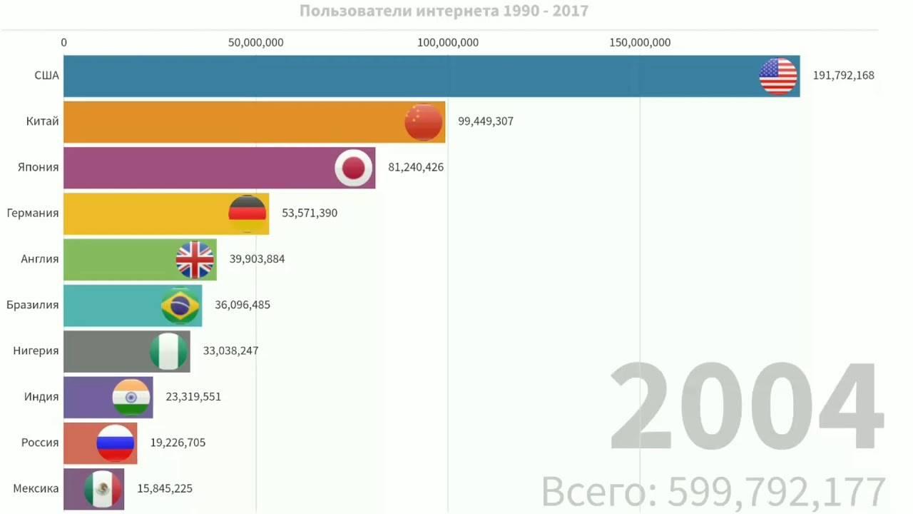 Топ-6 тик ток хаусов в россии. что это и кто в их составе?