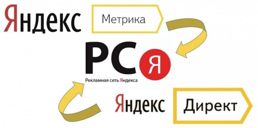 Руководство по рекламе в tiktok | блог yagla