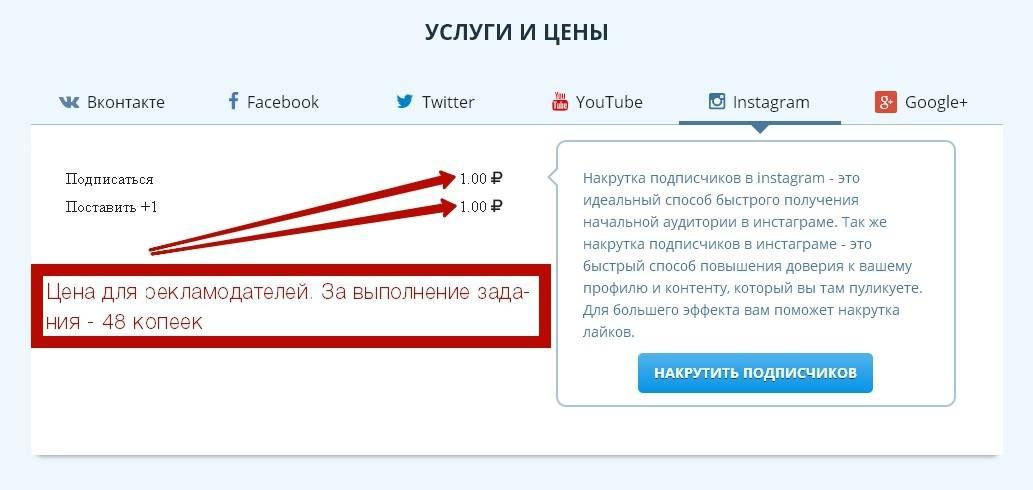 Сколько нужно подписчиков, чтобы начать зарабатывать хотя бы 7-10 тысяч рублей в месяц в инстаграме?