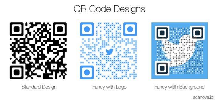 4 способа создать qr-код онлайн или в программе, расширении