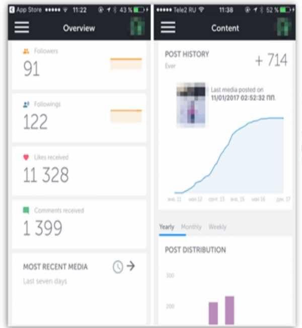 Как смотреть статистику в инстаграме с телефона