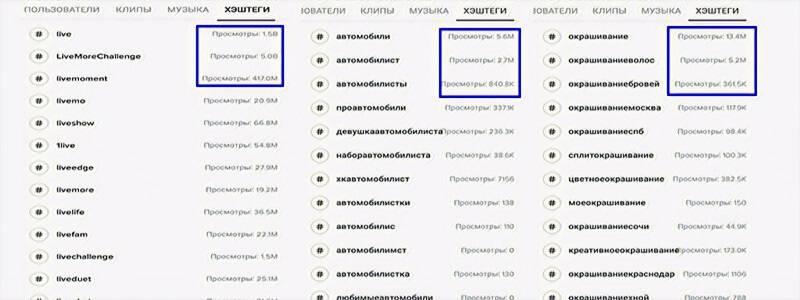 Хештеги для тик ток - рекомендации и лайки • подписчики инстаграм