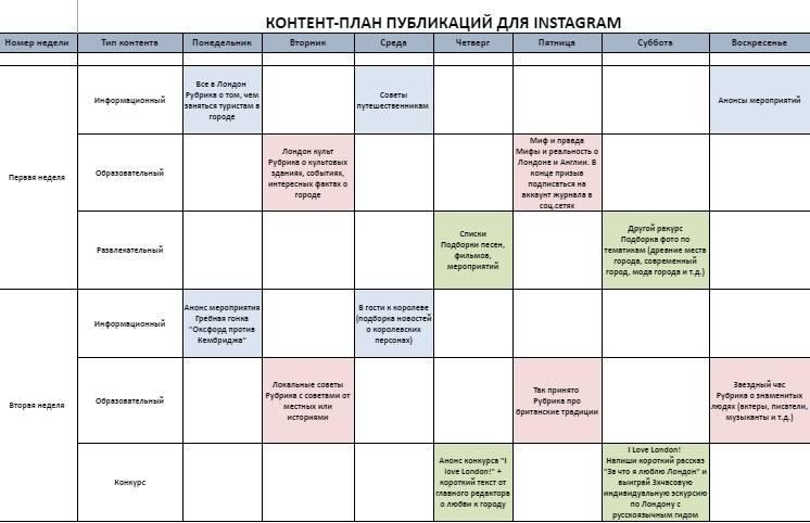 Контент план. скачать контент план пример и шаблон: инстаграм, соцсети, блог