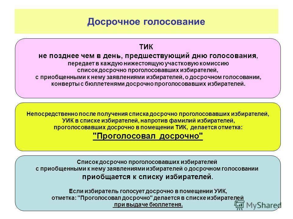 Как сделать опрос в telegram: пошаговая инструкция для создания опроса с телефона и пк