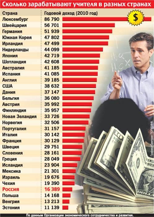 Заработок в tiktok: как и сколько можно заработать