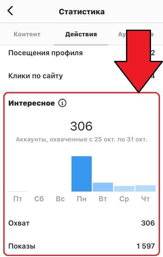Как работает «статистика» в инстаграме
