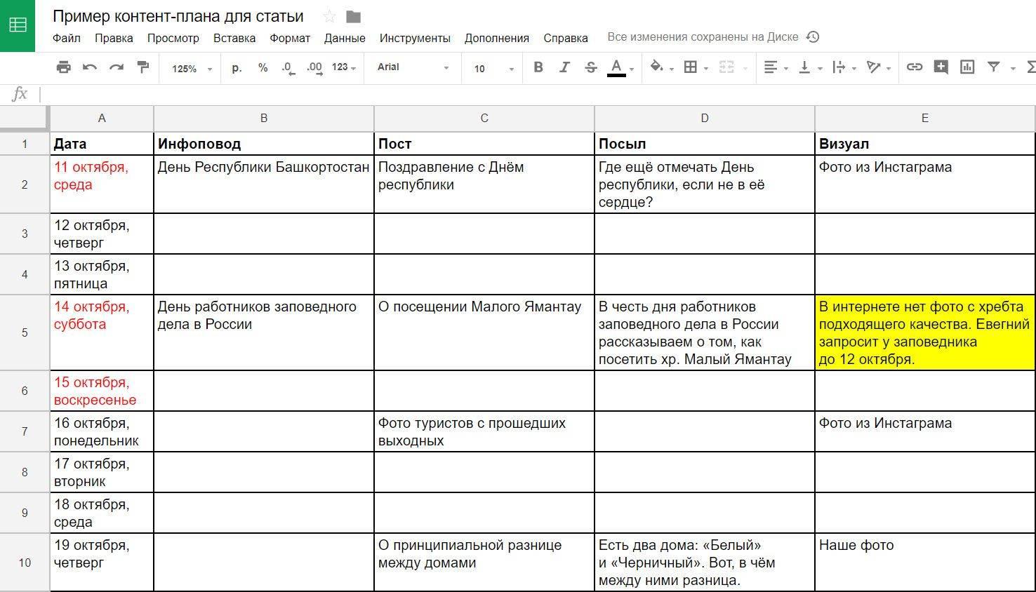 Как составить контент-план для инстаграм: примеры и шаблоны