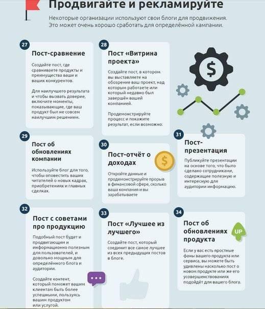 15 лучших сервисов для анализа инстаграма