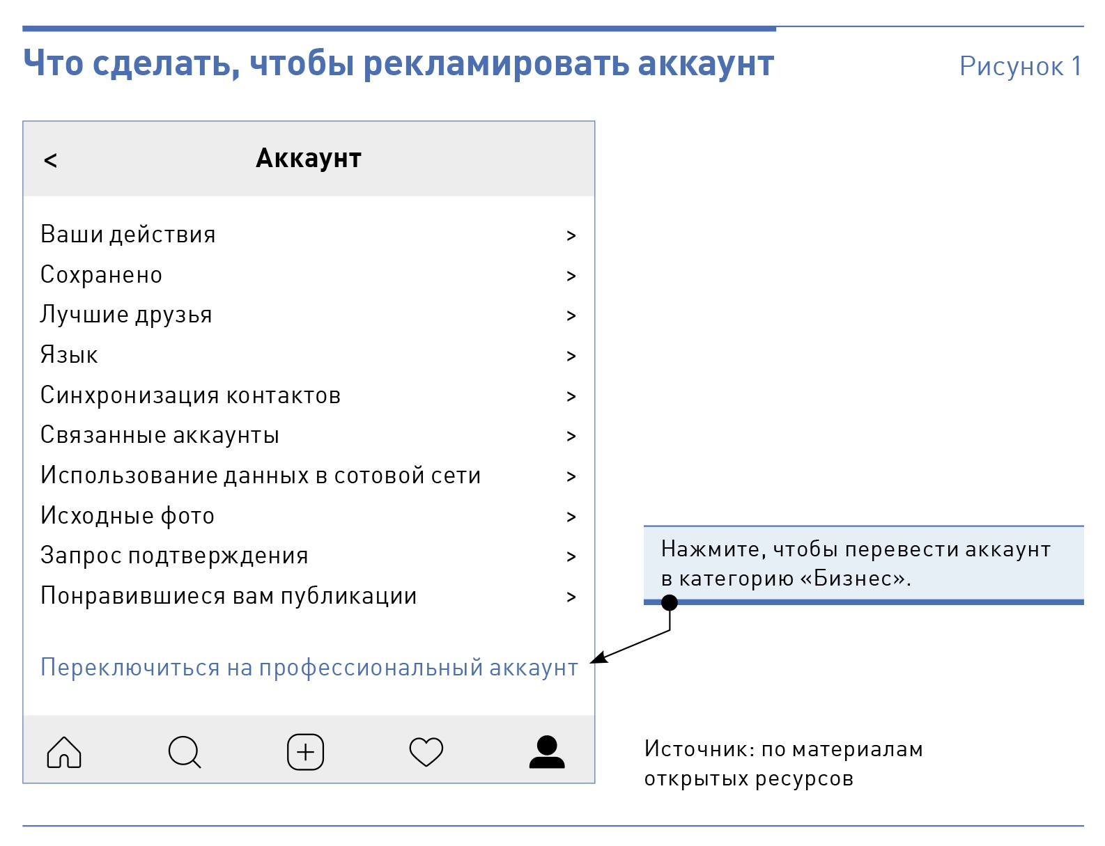 Переход на бизнес аккаунт в инстаграме