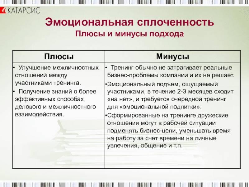 """Курс """"скорость"""" like центр отзывы - ответы от официального представителя - первый независимый сайт отзывов россии"""