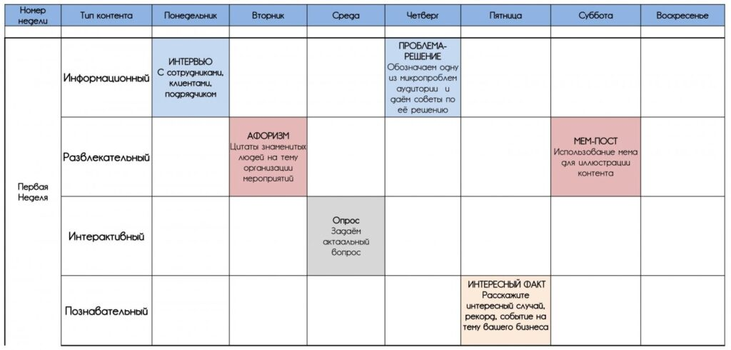 Контент-план для аккаунта в «инстаграме» + примеры