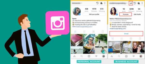Статистика instagram сторис – показы, охват, навигация, клики