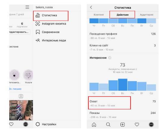 Как в разы повысить охват и вовлеченность в instagram