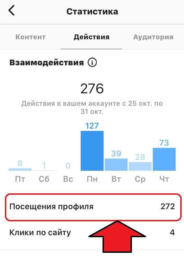 Результаты опроса в инстаграм: как создать и посмотреть итог голосования