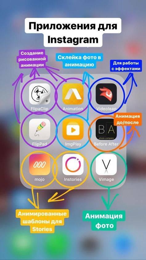 Как стать smm-менеджером в 2020 году и зарабатывать от 60 000 рублей