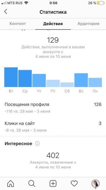 Статистика в инстаграм – как посмотреть показатели на смартфоне андроид