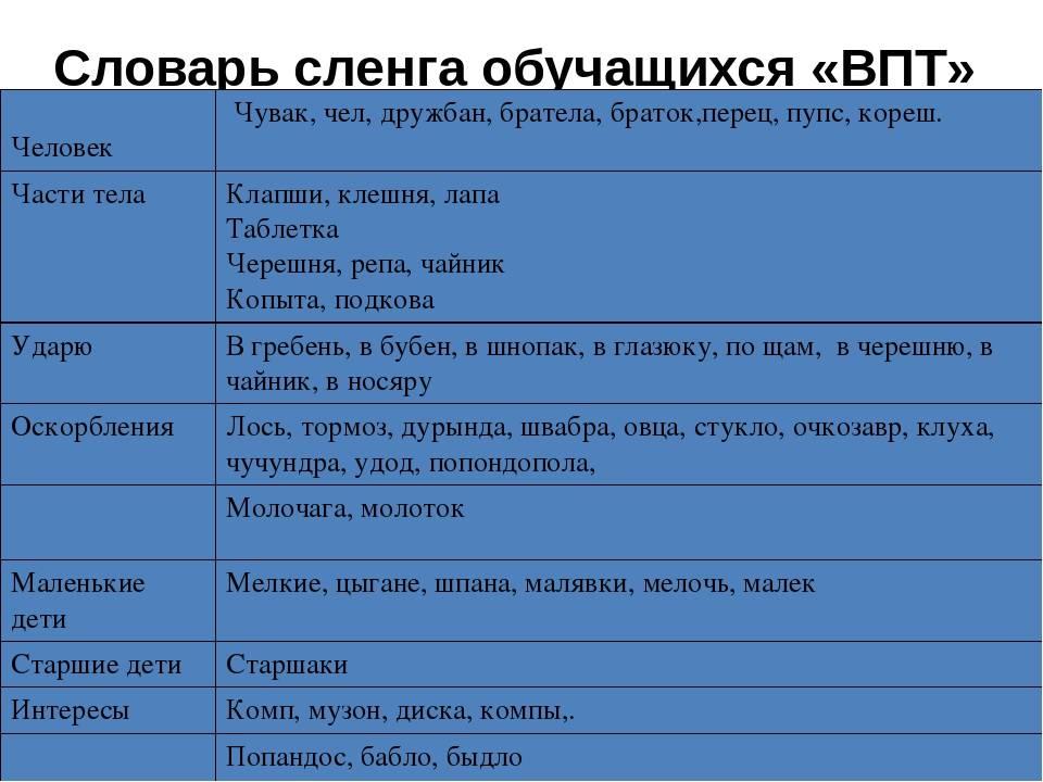 Полезные тик-ток профили: фишки и лайфхаки в тик-ток