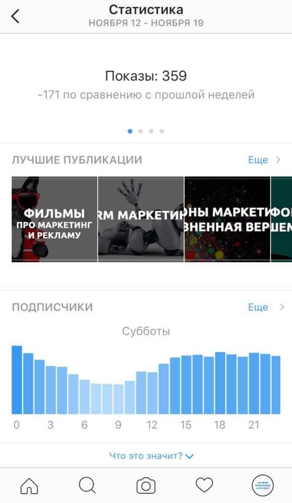 Как посмотреть статистику в инстаграм? | айдасайт