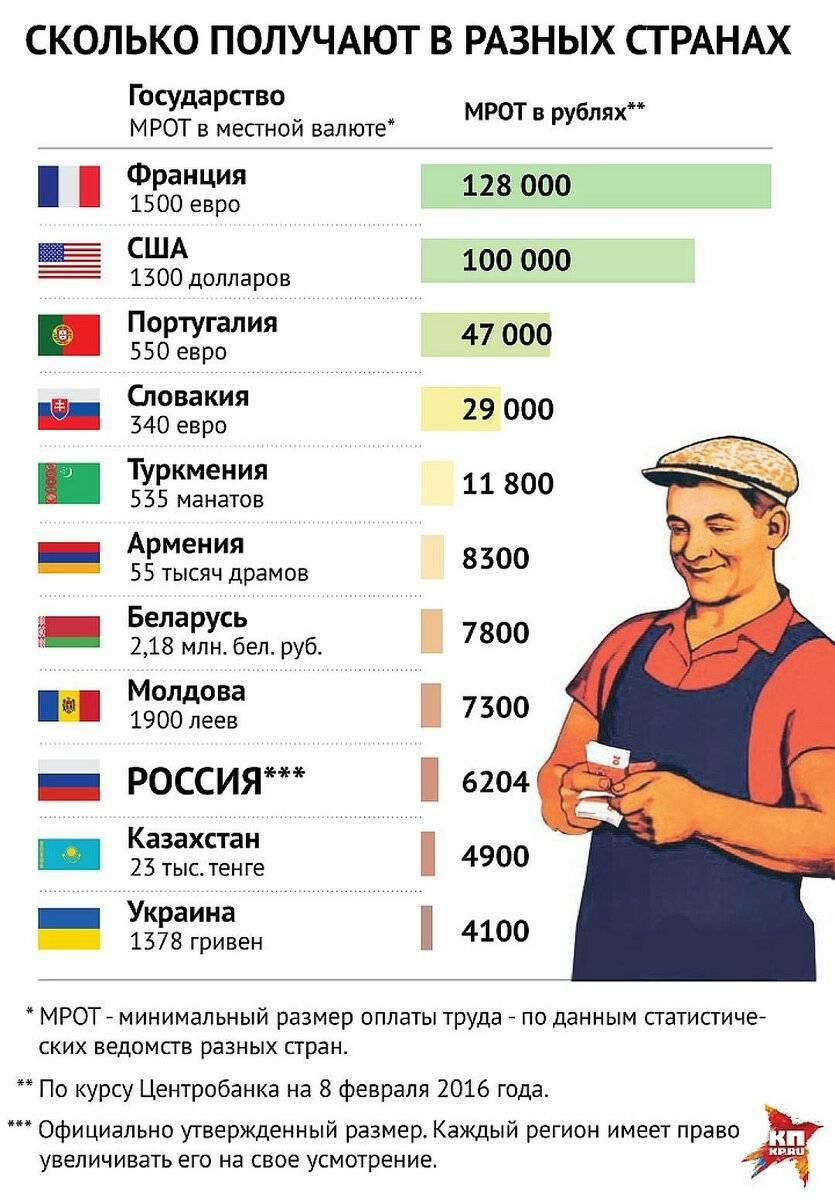 Forbes назвал 10 самых богатых тиктокеров россии. троим из них всего 18 лет | snatchnews - новостной портал