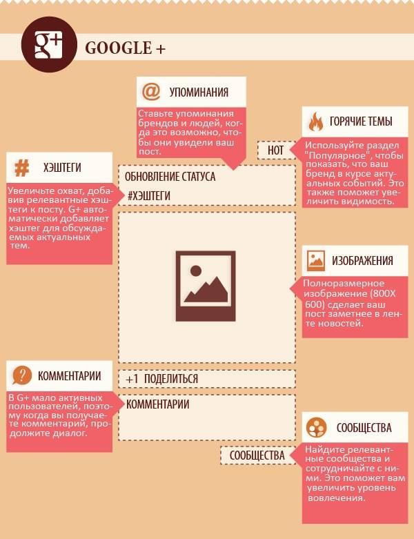 Продающий пост в инстаграм: примеры, советы автора