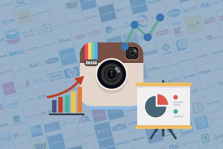 Сколько стоит продвижение в инстаграм: покупка рекламы, стоимость программ, обзор