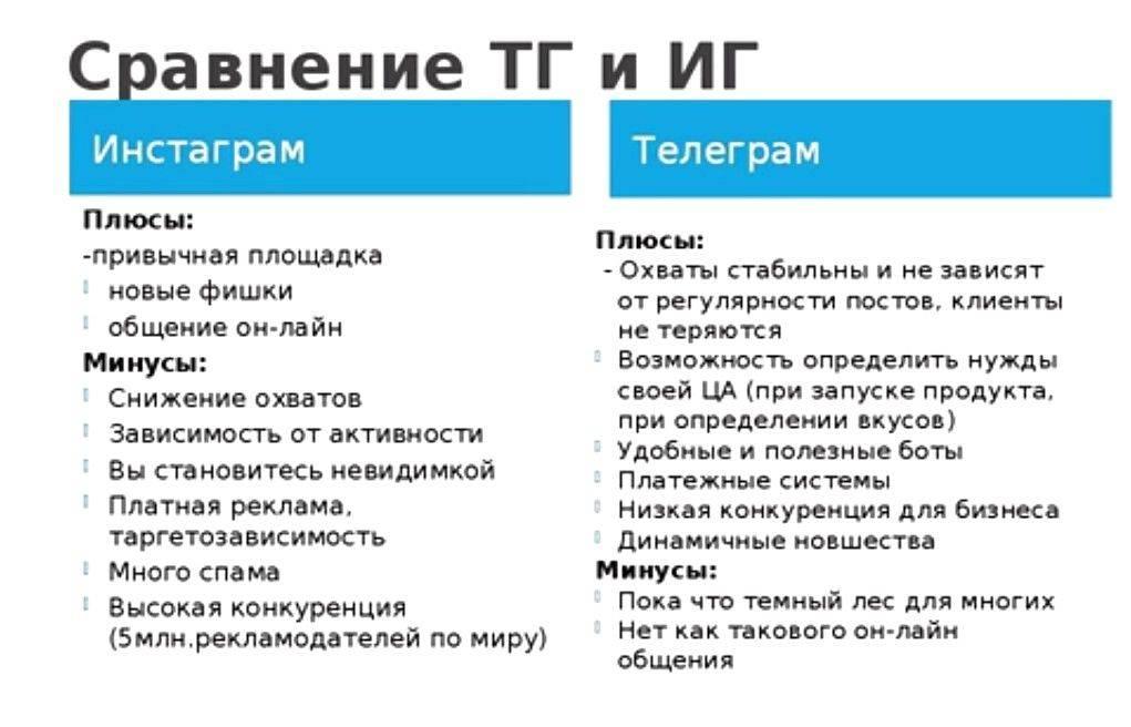 Обзор сервиса накрутки босслайк - применимость, плюсы, минусы.