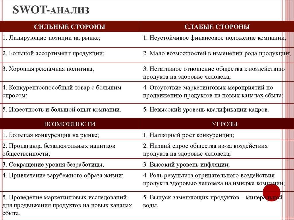 Сильные и слабые (отрицательные) стороны на собеседовании: примеры, достижения, при приеме на работу