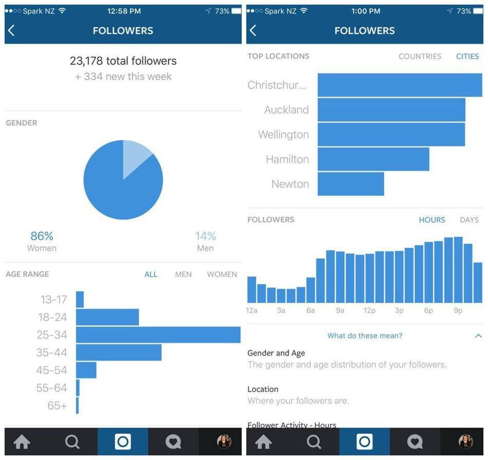 10 приложений и сервисов для аналитики инстаграм-аккаунта | postium