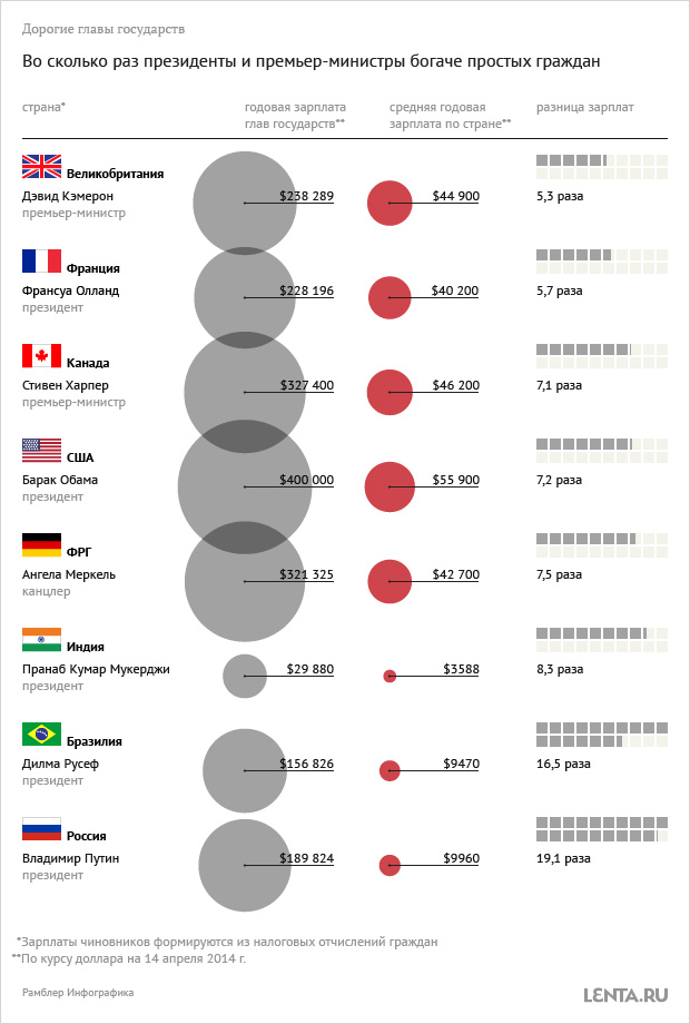 Сколько зарабатывают тиктокеры в 2020 году, и от чего зависит их доход в tiktok